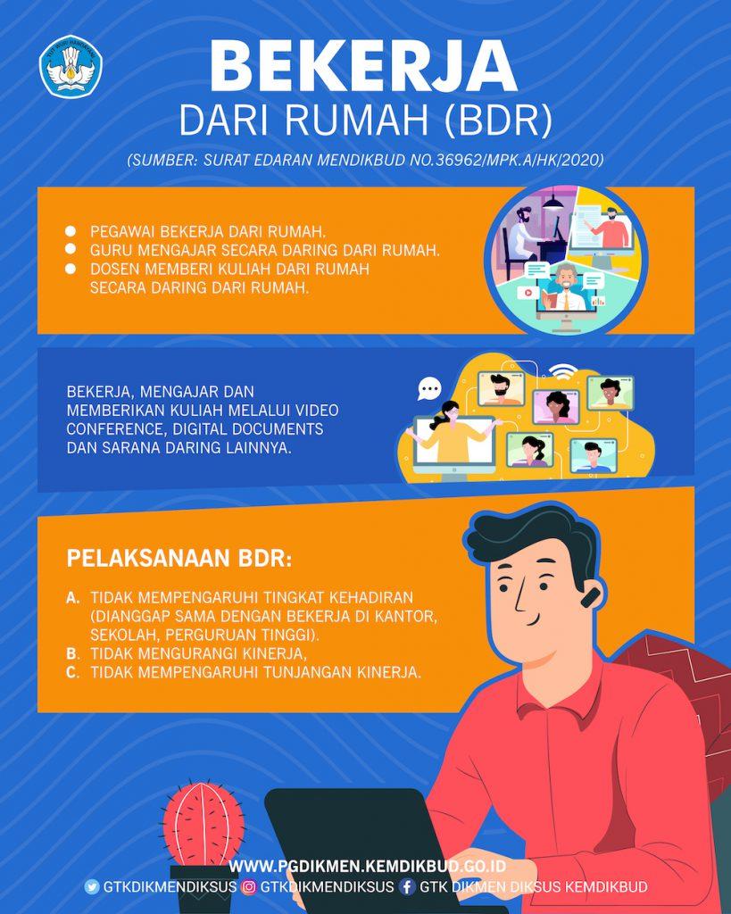 Ukuran Infografis Website Dikmensus